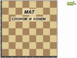 Мат слоном и конем. Как в шахматах поставить мат конем и слоном. Видео урок